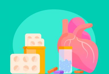 AINEs - Risco Cardiovascular