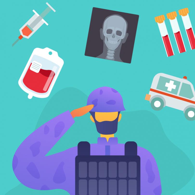 Grandes Guerras e Inovacoes na Medicina